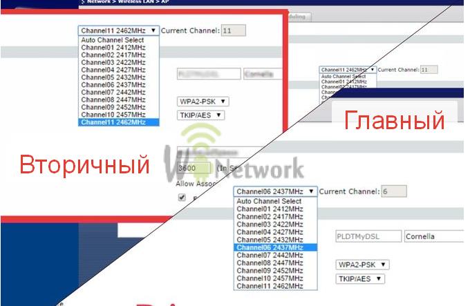 установка каналов сети на wi-fi роутерах