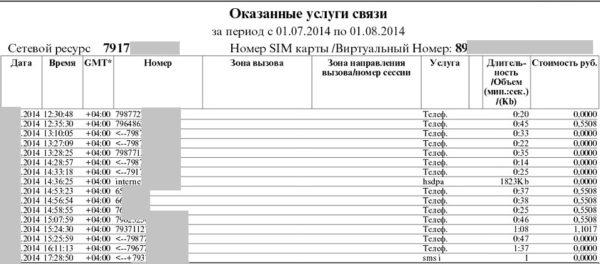 Отчет мобильного оператора об оказании услуг связи