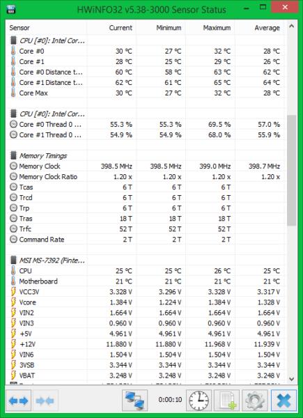 Данные с датчиков компьютера