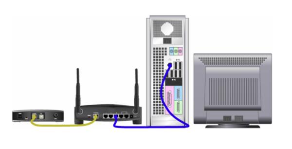 Схема подключения роутера и компьютера