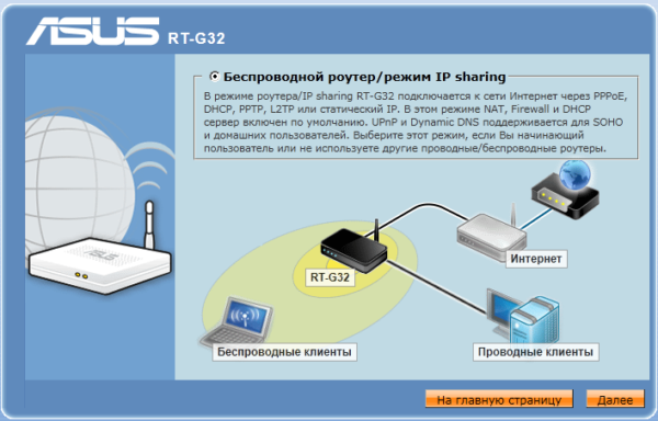 Режим IP sharing